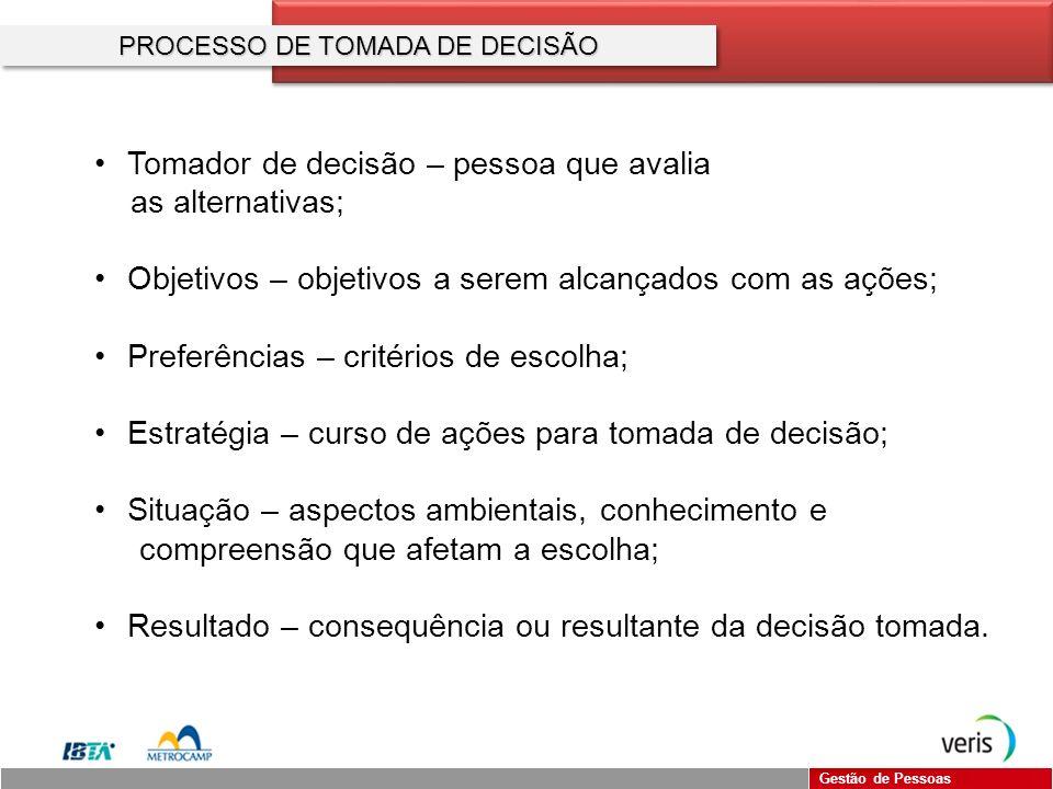 PROCESSO DE TOMADA DE DECISÃO