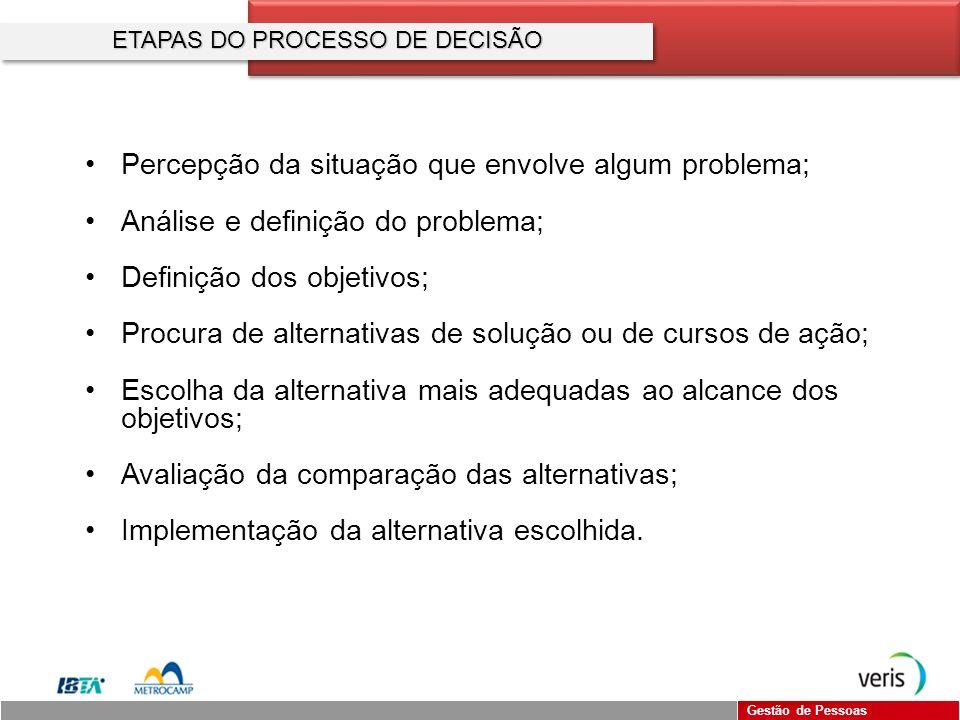 ETAPAS DO PROCESSO DE DECISÃO