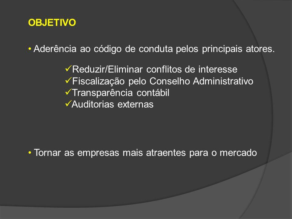 OBJETIVO Aderência ao código de conduta pelos principais atores. Reduzir/Eliminar conflitos de interesse.