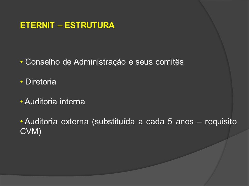 ETERNIT – ESTRUTURA Conselho de Administração e seus comitês. Diretoria. Auditoria interna.