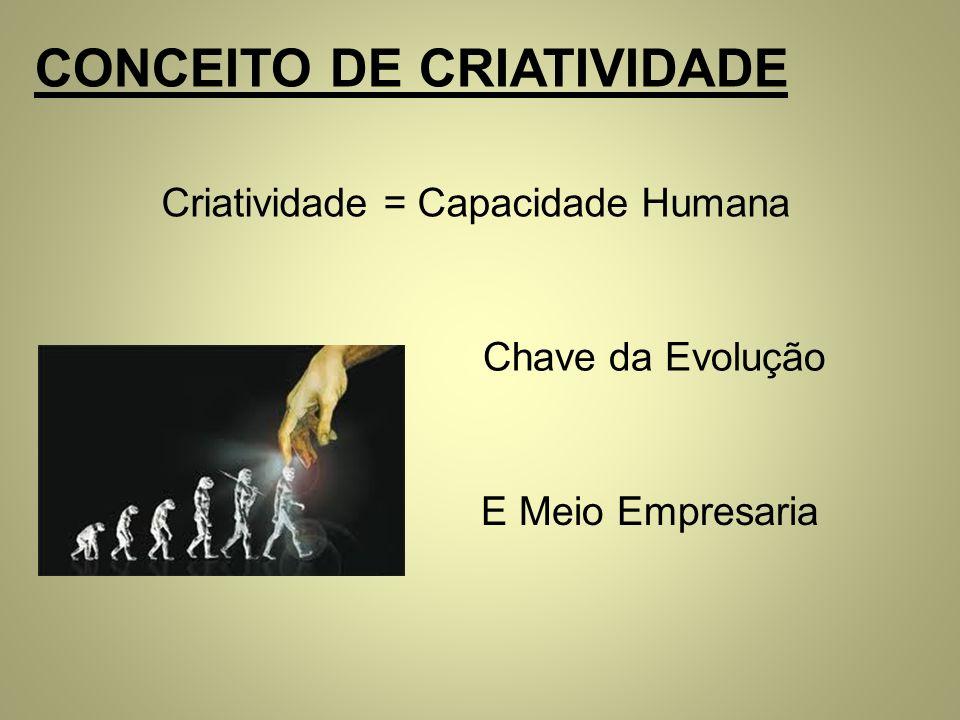 CONCEITO DE CRIATIVIDADE