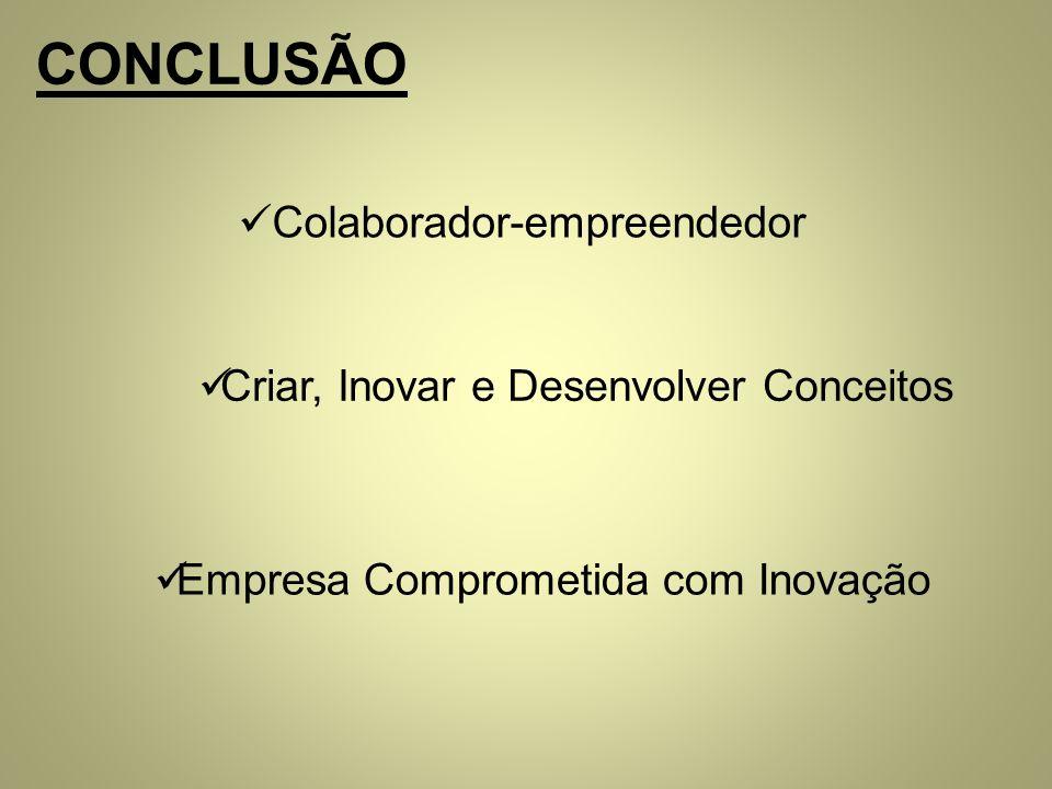 CONCLUSÃO Colaborador-empreendedor