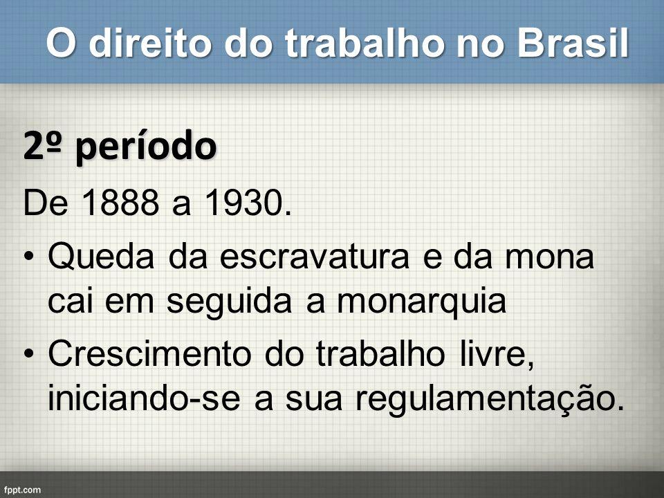 O direito do trabalho no Brasil