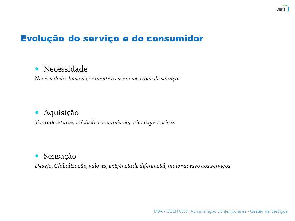 Evolução do serviço e do consumidor