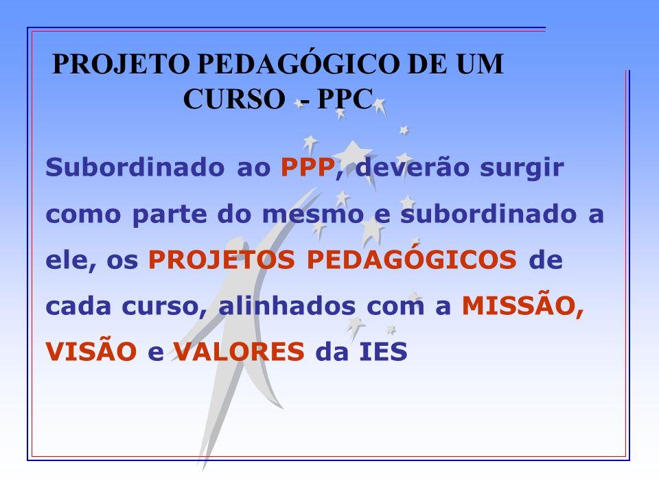 PROJETO PEDAGÓGICO DE UM CURSO - PPC