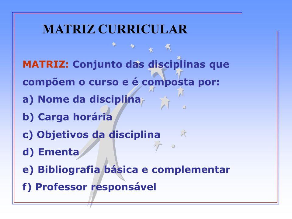 MATRIZ CURRICULAR MATRIZ: Conjunto das disciplinas que compõem o curso e é composta por: a) Nome da disciplina.