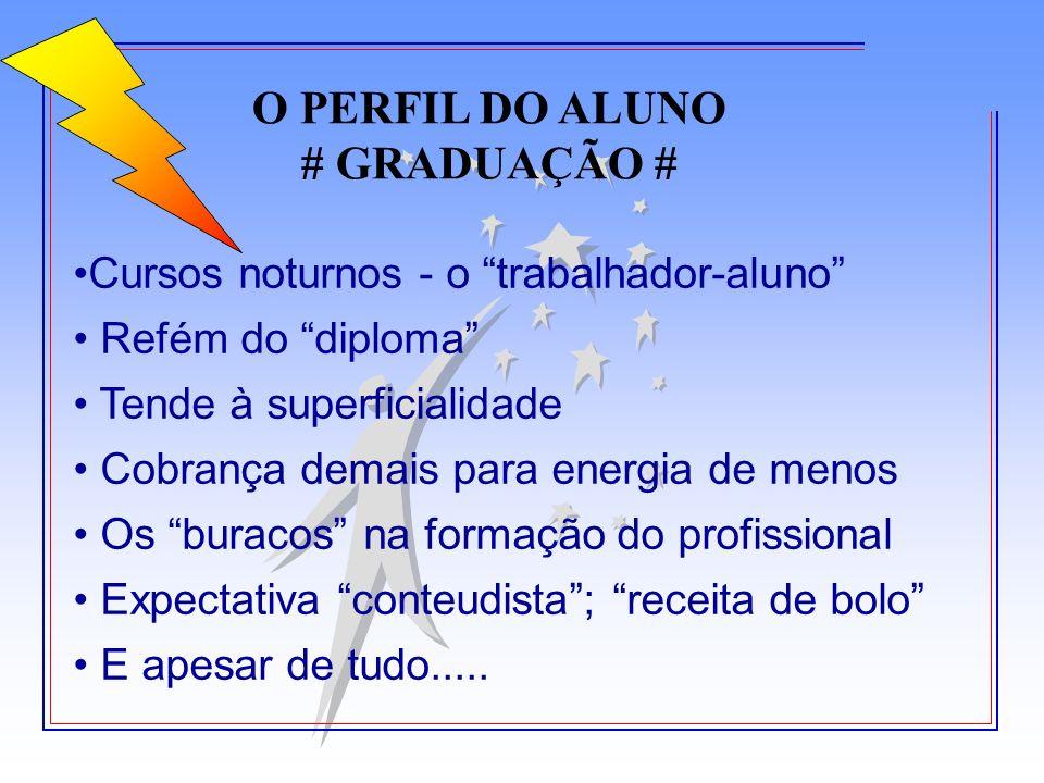 O PERFIL DO ALUNO # GRADUAÇÃO #