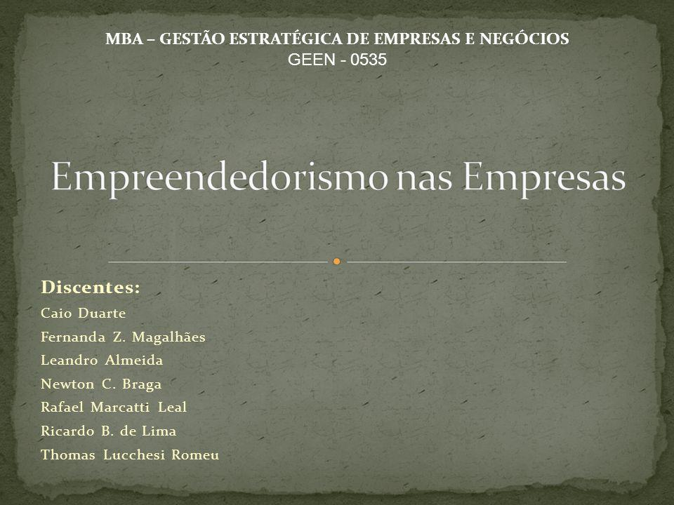 Empreendedorismo nas Empresas