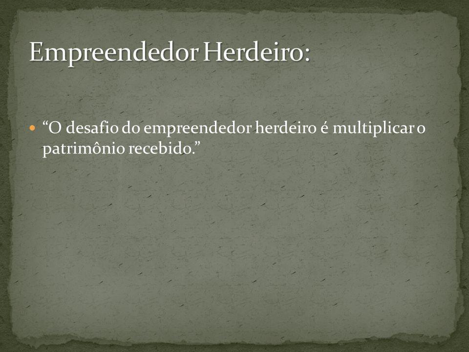 Empreendedor Herdeiro: