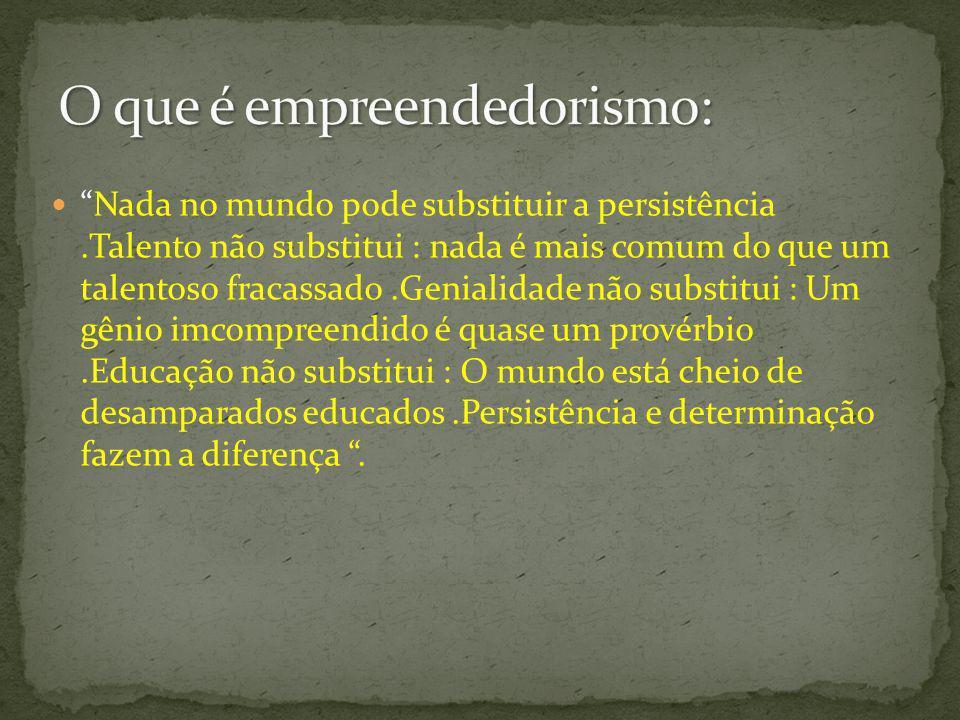 O que é empreendedorismo: