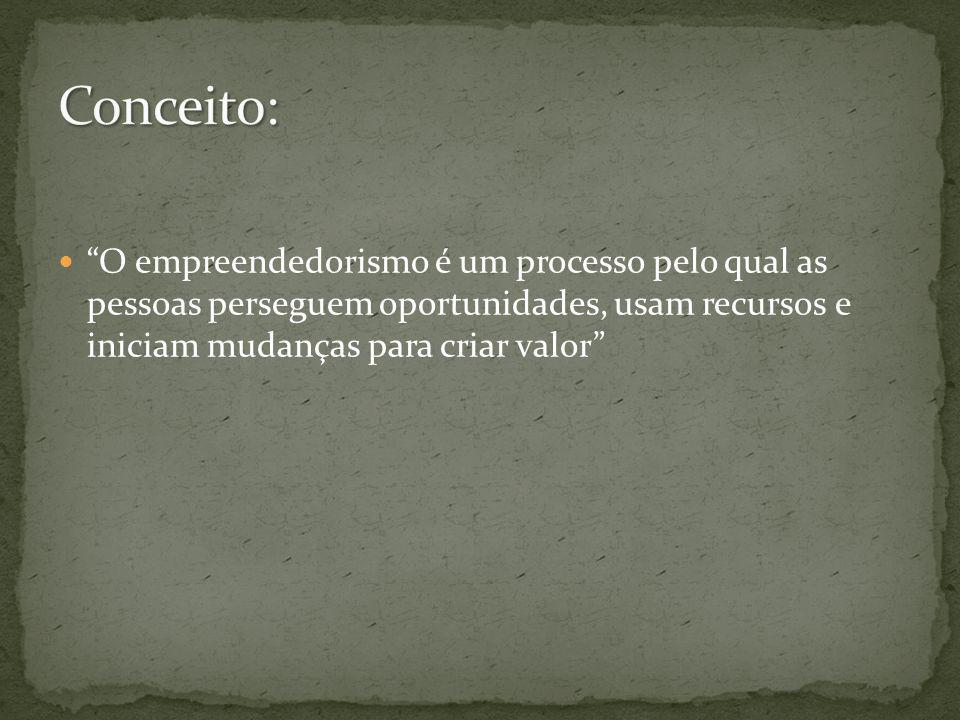 Conceito: O empreendedorismo é um processo pelo qual as pessoas perseguem oportunidades, usam recursos e iniciam mudanças para criar valor