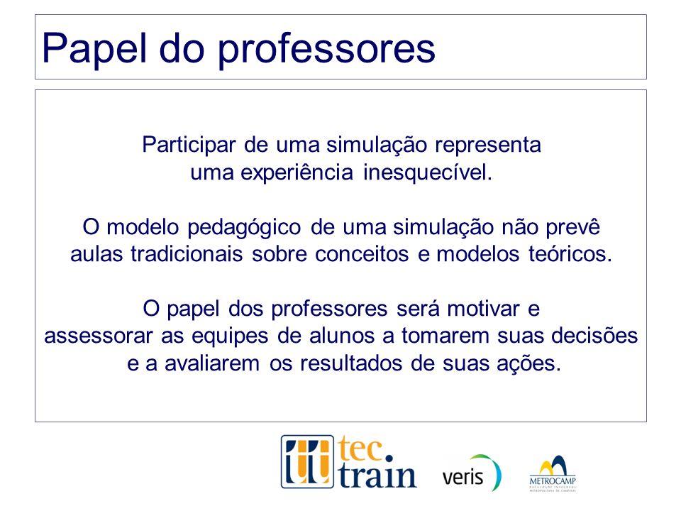 Papel do professores Participar de uma simulação representa