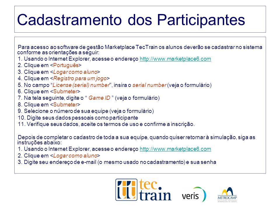 Cadastramento dos Participantes