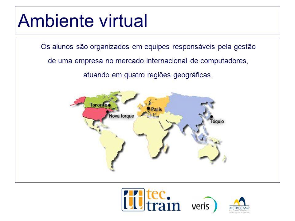 Ambiente virtual Os alunos são organizados em equipes responsáveis pela gestão. de uma empresa no mercado internacional de computadores,