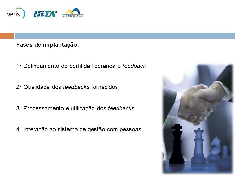 Fases de implantação: 1° Delineamento do perfil da liderança e feedback. 2° Qualidade dos feedbacks fornecidos.