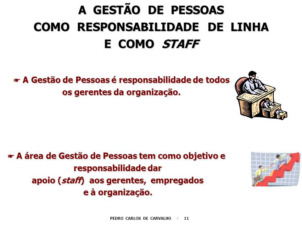 A GESTÃO DE PESSOAS COMO RESPONSABILIDADE DE LINHA E COMO STAFF