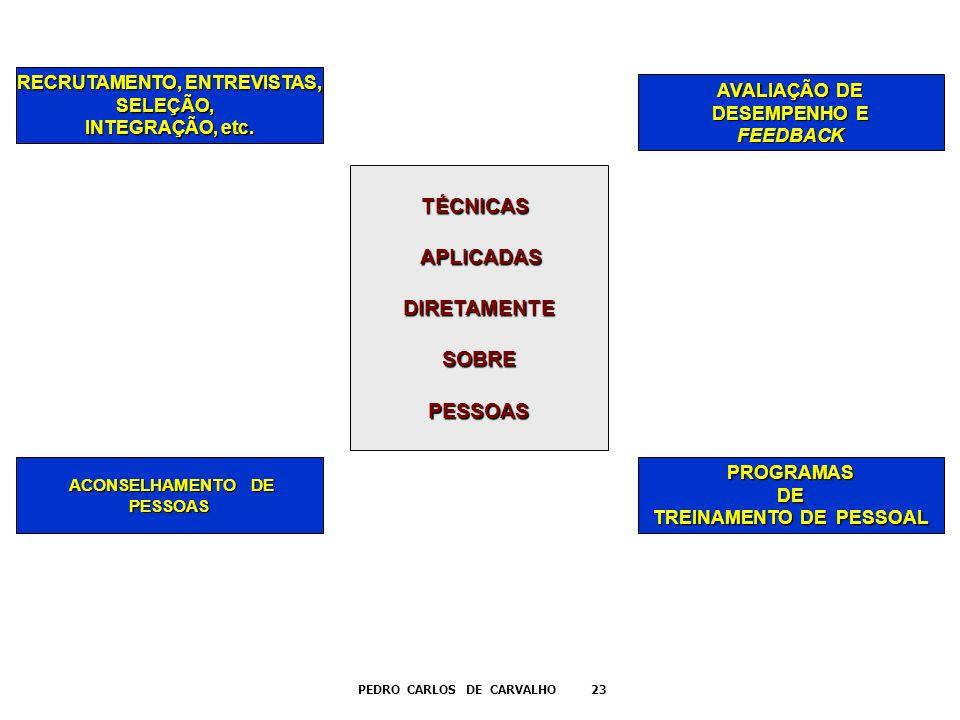 RECRUTAMENTO, ENTREVISTAS, TREINAMENTO DE PESSOAL
