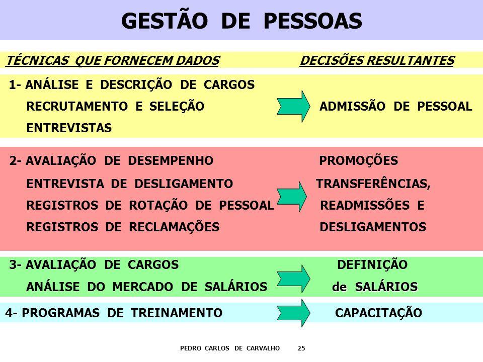 GESTÃO DE PESSOAS 2- AVALIAÇÃO DE DESEMPENHO PROMOÇÕES