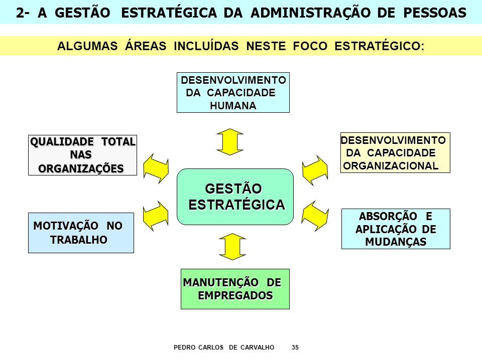 2- A GESTÃO ESTRATÉGICA DA ADMINISTRAÇÃO DE PESSOAS