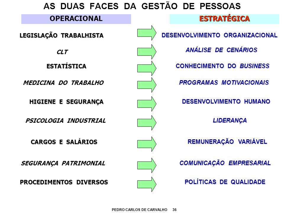 AS DUAS FACES DA GESTÃO DE PESSOAS