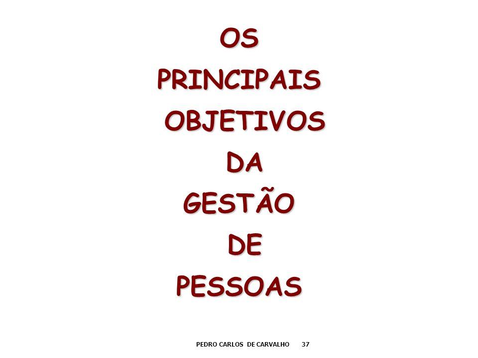 OS PRINCIPAIS OBJETIVOS DA GESTÃO DE PESSOAS