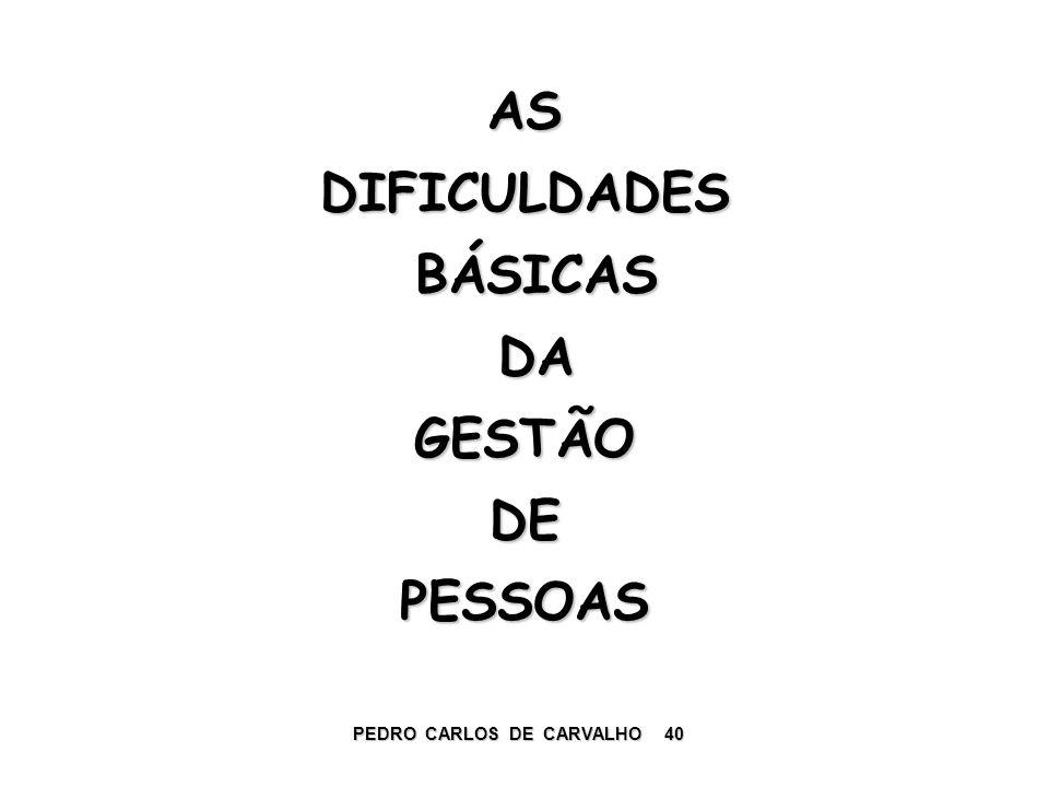 AS DIFICULDADES BÁSICAS DA GESTÃO DE PESSOAS