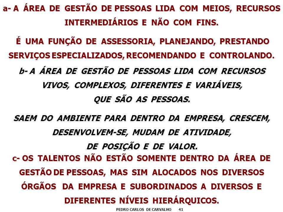a- A ÁREA DE GESTÃO DE PESSOAS LIDA COM MEIOS, RECURSOS INTERMEDIÁRIOS E NÃO COM FINS.