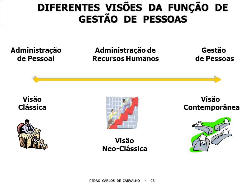 DIFERENTES VISÕES DA FUNÇÃO DE GESTÃO DE PESSOAS