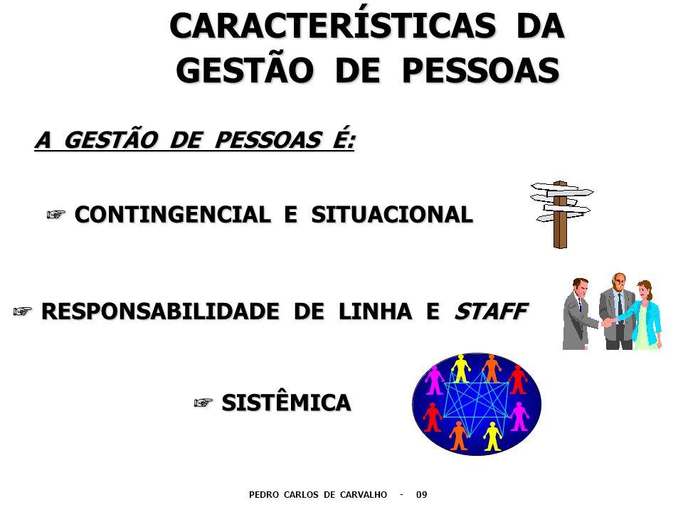 CARACTERÍSTICAS DA GESTÃO DE PESSOAS PEDRO CARLOS DE CARVALHO - 09