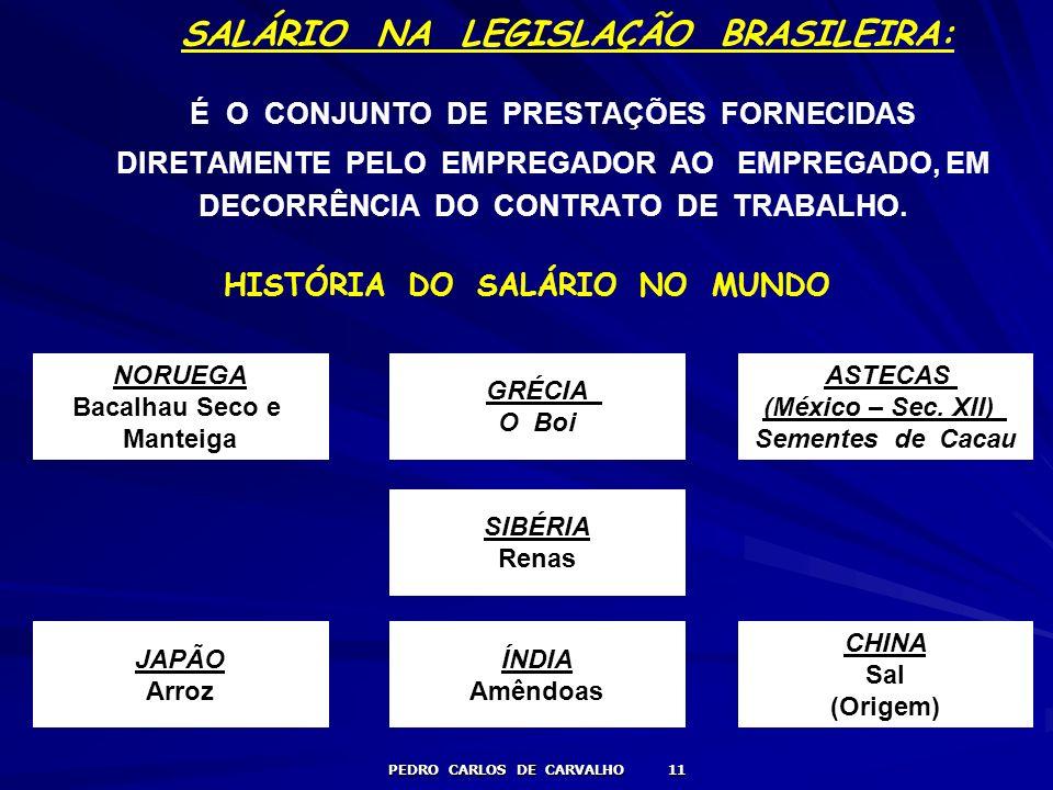 HISTÓRIA DO SALÁRIO NO MUNDO