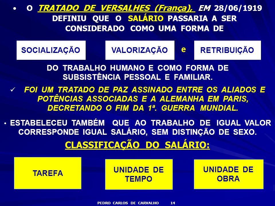 CLASSIFICAÇÃO DO SALÁRIO: