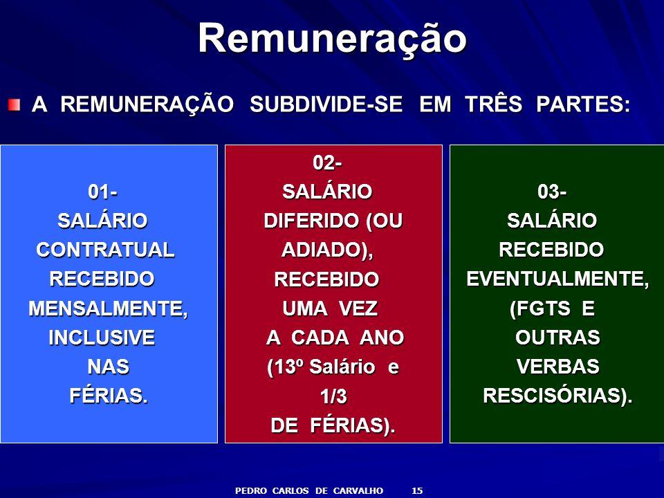 Remuneração A REMUNERAÇÃO SUBDIVIDE-SE EM TRÊS PARTES: 01- SALÁRIO