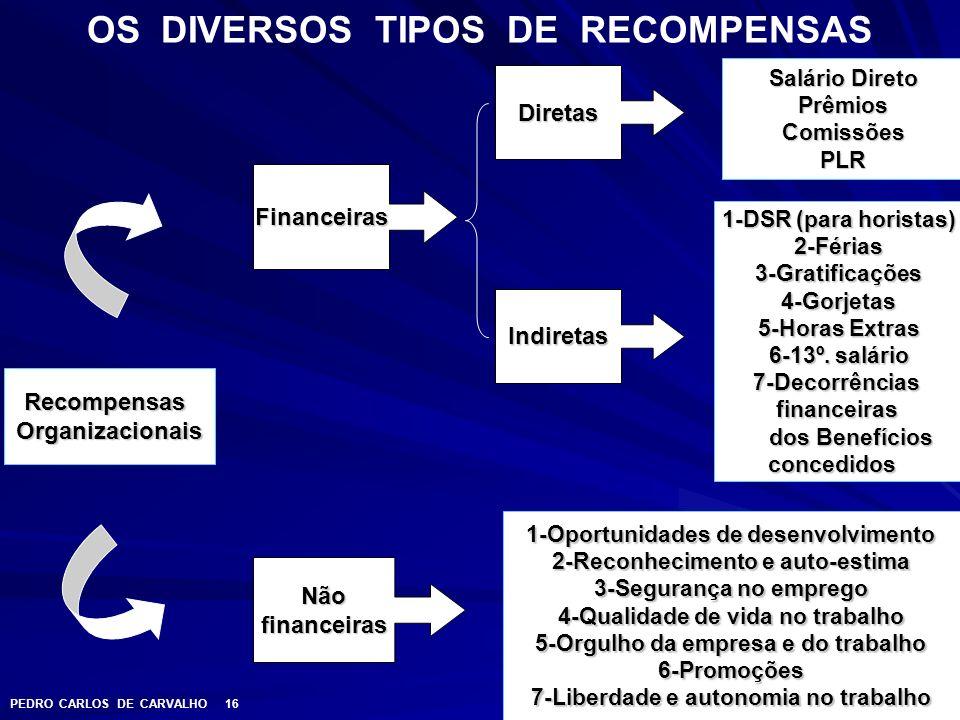 OS DIVERSOS TIPOS DE RECOMPENSAS