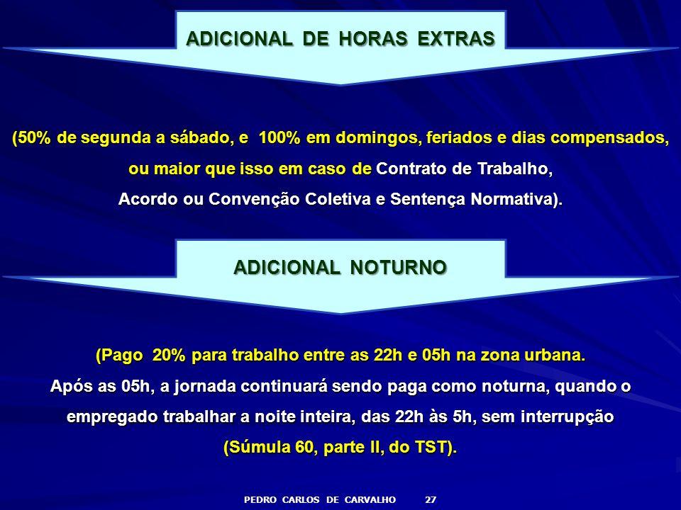 ADICIONAL DE HORAS EXTRAS