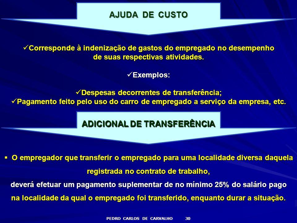 Despesas decorrentes de transferência; ADICIONAL DE TRANSFERÊNCIA