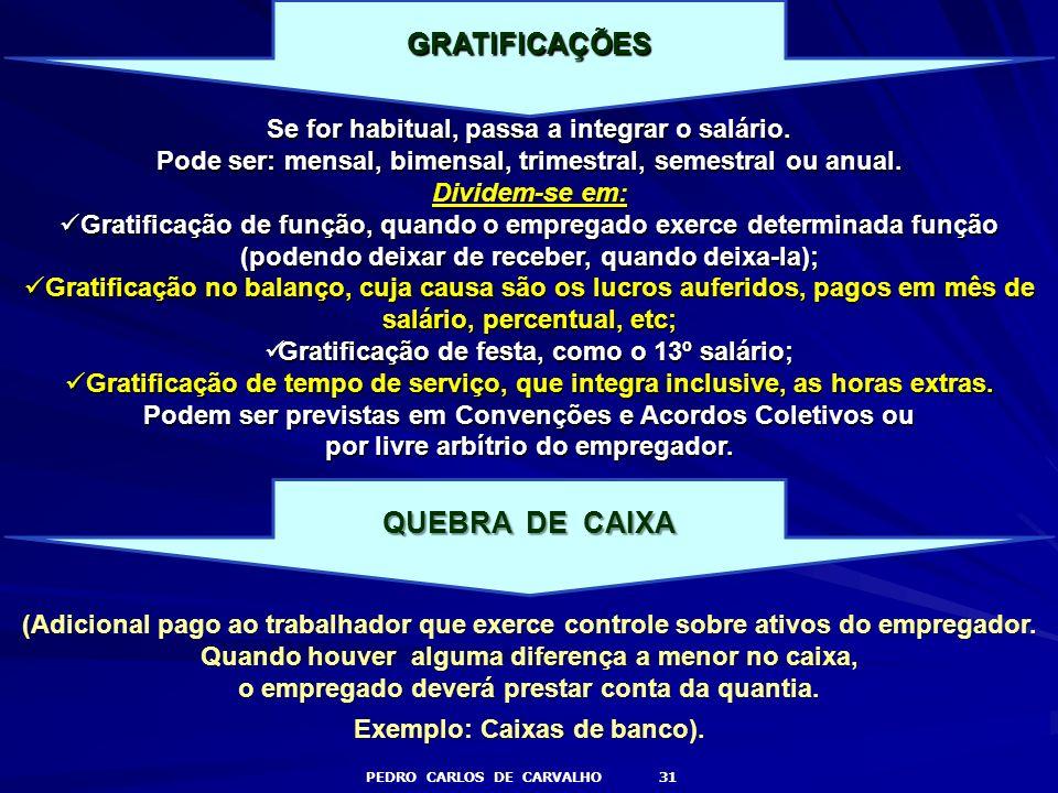 Gratificação de festa, como o 13º salário; Exemplo: Caixas de banco).