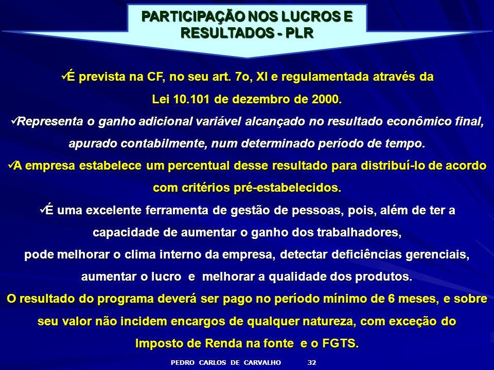 PARTICIPAÇÃO NOS LUCROS E RESULTADOS - PLR