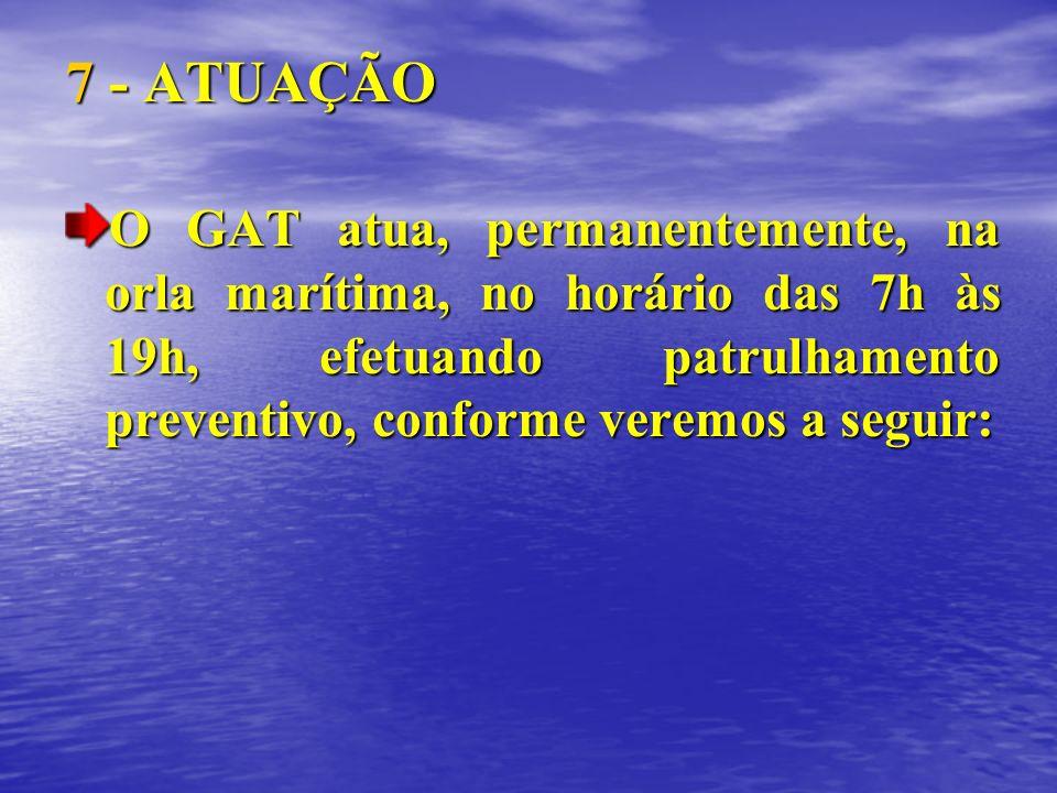 7 - ATUAÇÃOO GAT atua, permanentemente, na orla marítima, no horário das 7h às 19h, efetuando patrulhamento preventivo, conforme veremos a seguir: