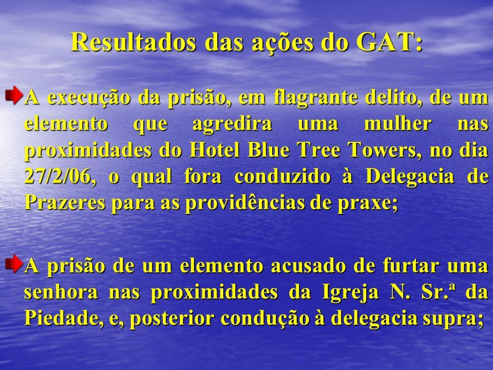 Resultados das ações do GAT: