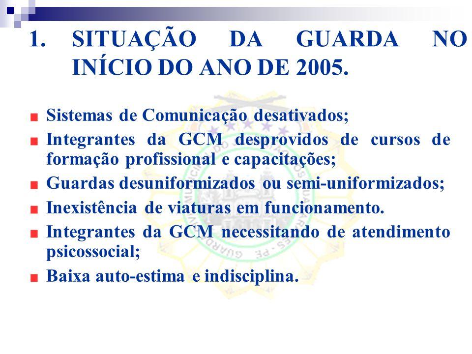 SITUAÇÃO DA GUARDA NO INÍCIO DO ANO DE 2005.