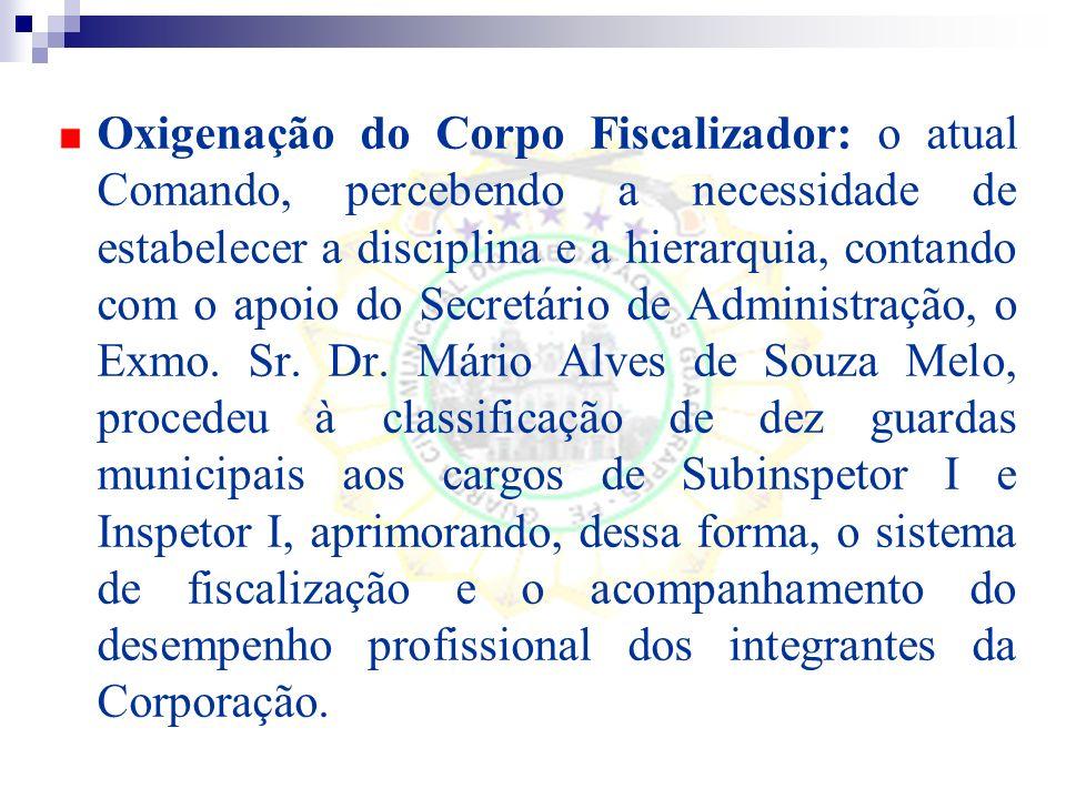 Oxigenação do Corpo Fiscalizador: o atual Comando, percebendo a necessidade de estabelecer a disciplina e a hierarquia, contando com o apoio do Secretário de Administração, o Exmo.