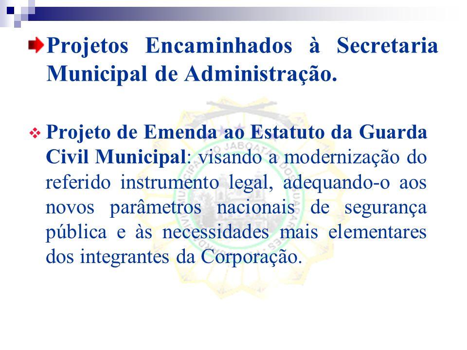 Projetos Encaminhados à Secretaria Municipal de Administração.