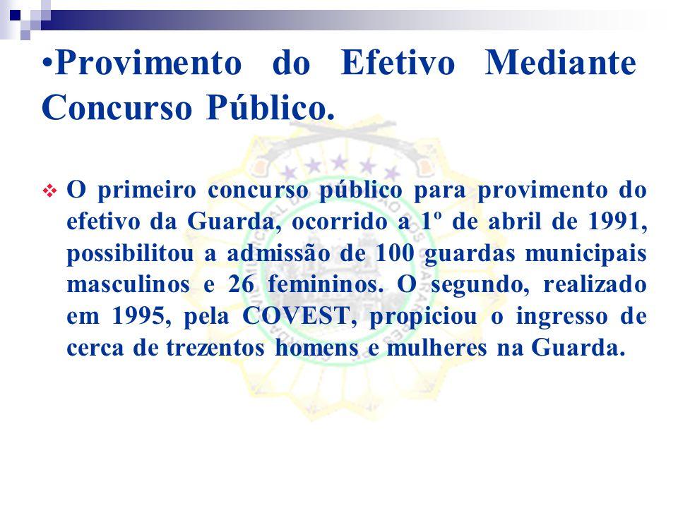 Provimento do Efetivo Mediante Concurso Público.