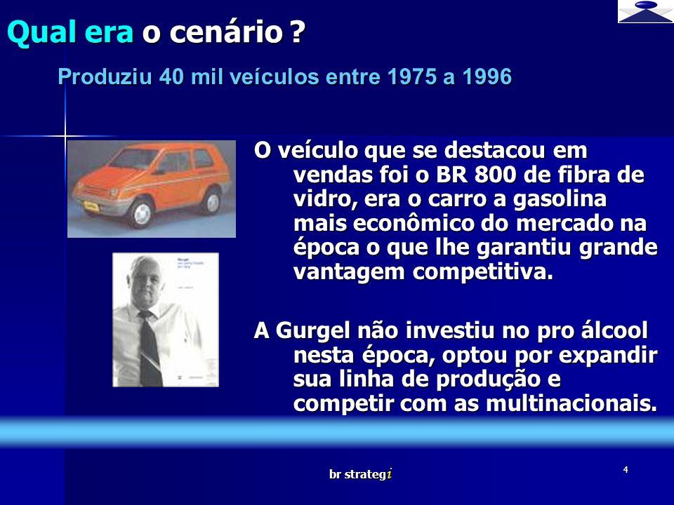 Qual era o cenário Produziu 40 mil veículos entre 1975 a 1996