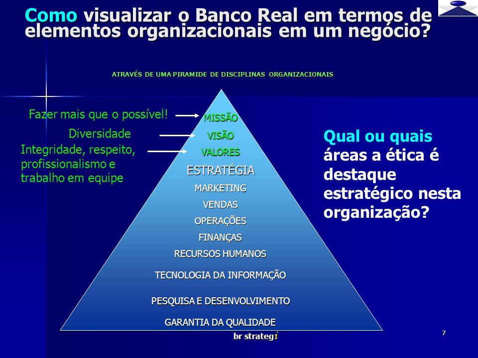 Como visualizar o Banco Real em termos de elementos organizacionais em um negócio