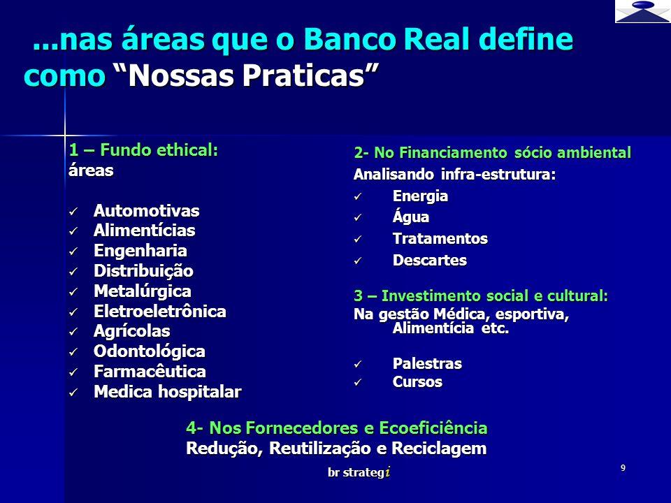 ...nas áreas que o Banco Real define como Nossas Praticas