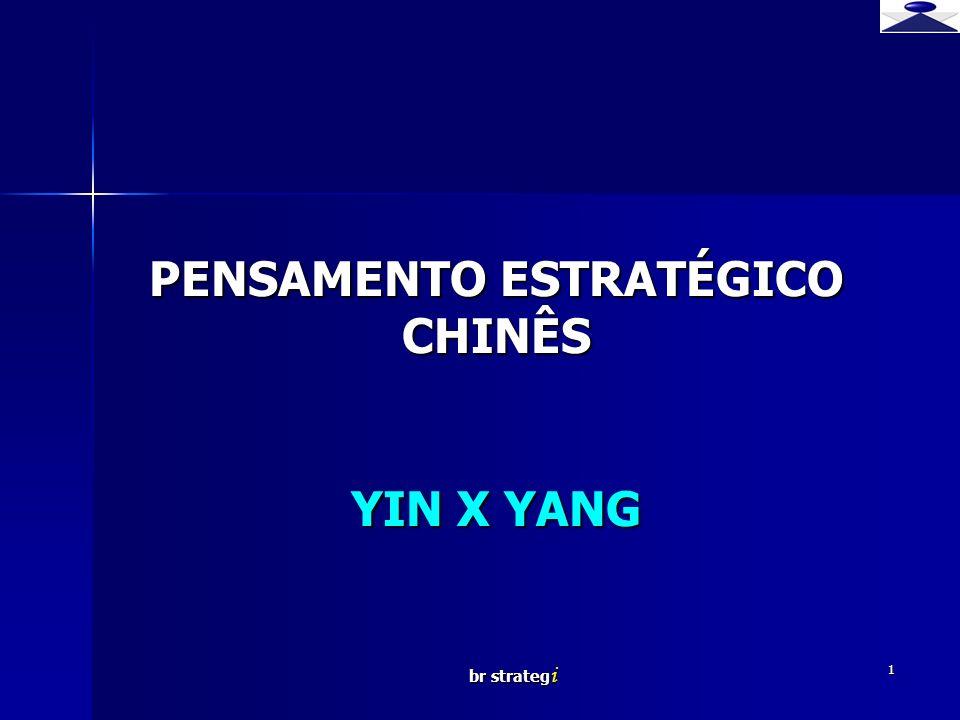 PENSAMENTO ESTRATÉGICO CHINÊS YIN X YANG