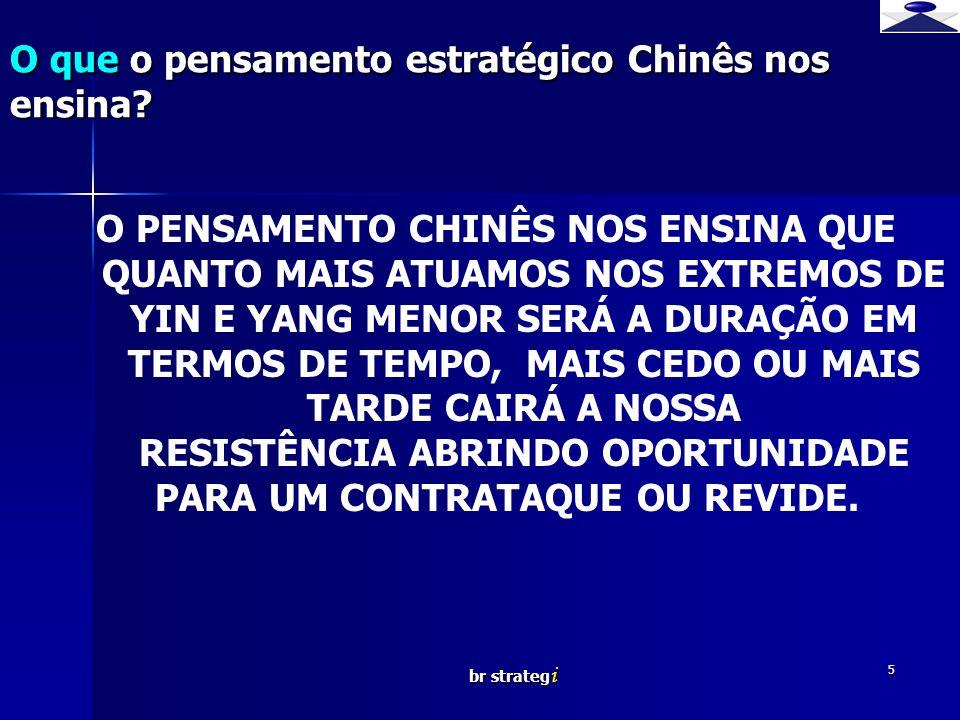 O que o pensamento estratégico Chinês nos ensina