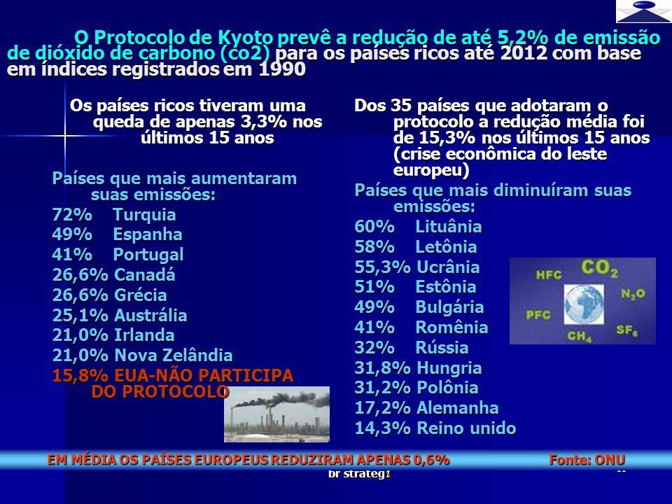 O Protocolo de Kyoto prevê a redução de até 5,2% de emissão de dióxido de carbono (co2) para os países ricos até 2012 com base em índices registrados em 1990