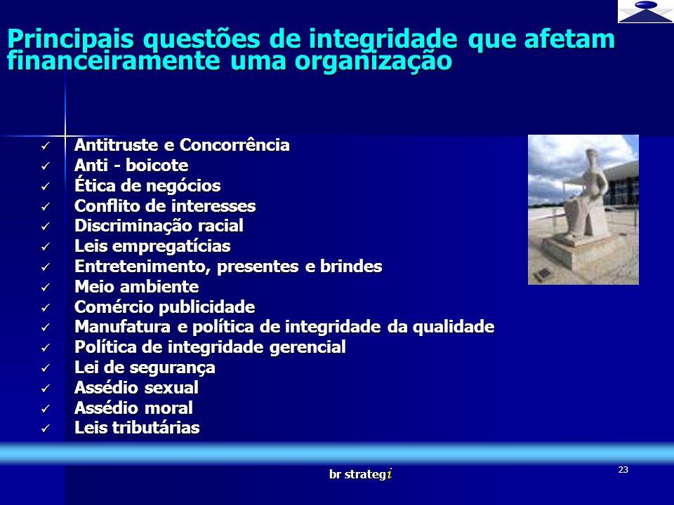 Principais questões de integridade que afetam financeiramente uma organização